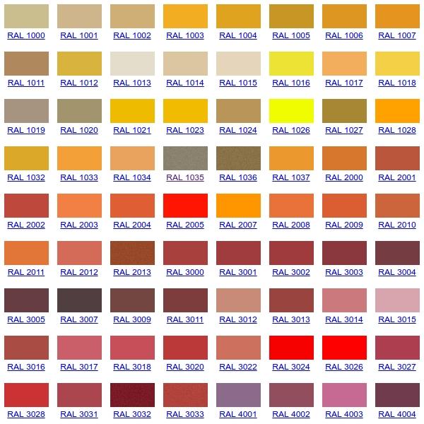 RAL каталог покраски профиля